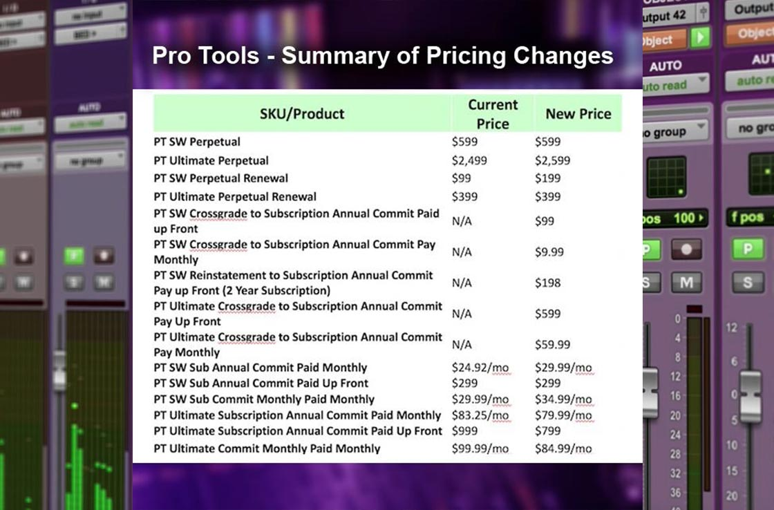Avid plans price change for Pro Tools from July 1st 2019